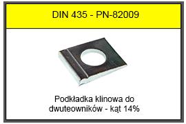 DIN 435