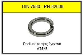 DIN_7980