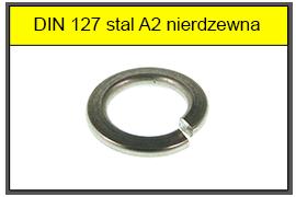 DIN_127_A2
