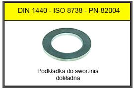 DIN_1440
