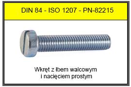 DIN 84