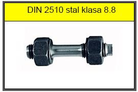 DIN 2510